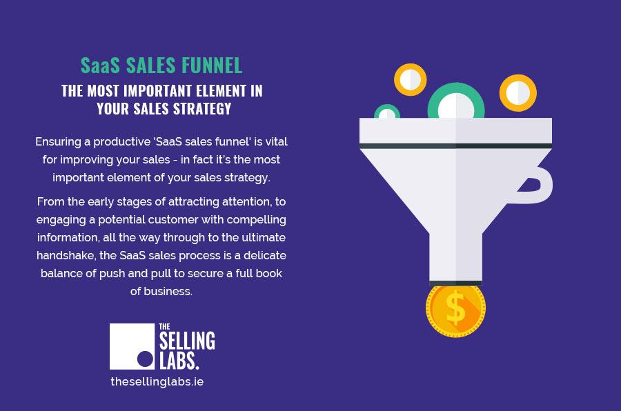 SAAS Sales Funnel - SaaS Sales Process Strategy - The Selling Labs Ireland