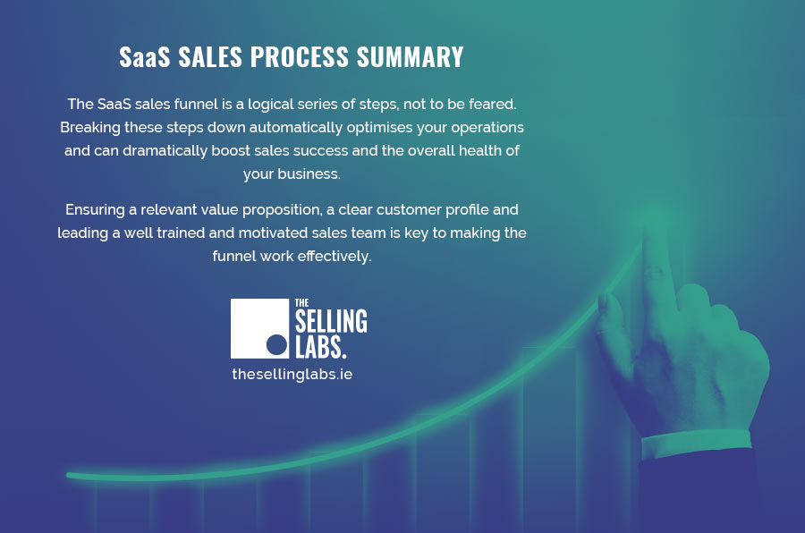 SaaS Sales Process Summary - The Selling Labs