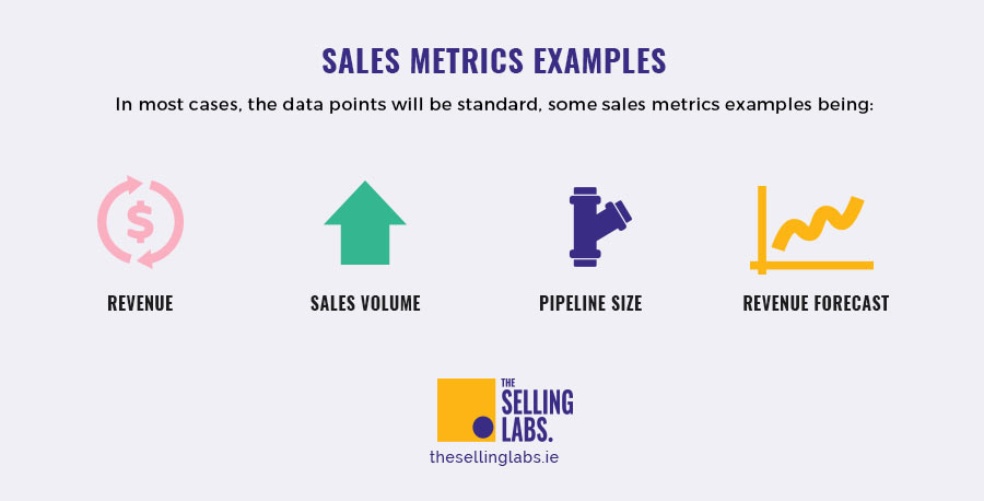 Sales Metric Examples - The Selling Labs