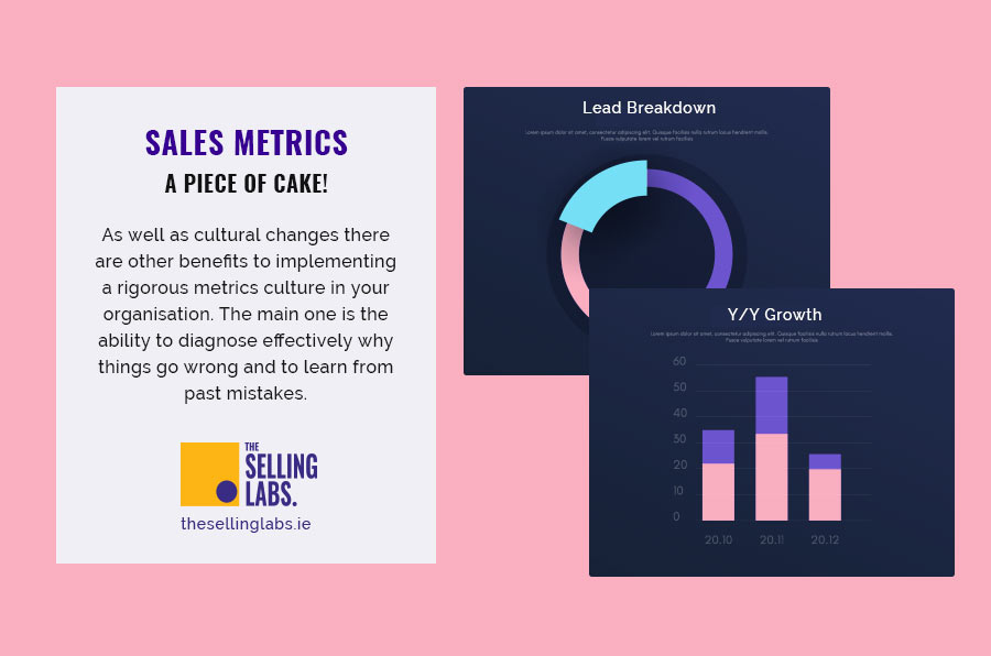 Sales Metrics Piece of Cake - The Selling Labs