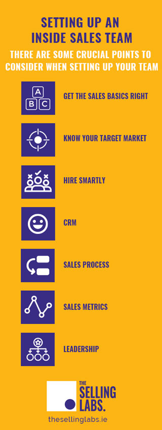 Setting Up Inside Sales Team - The Selling Labs Sales Consultants