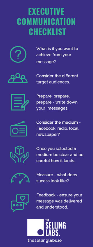 The Executive Communication Checklist - The Selling Labs