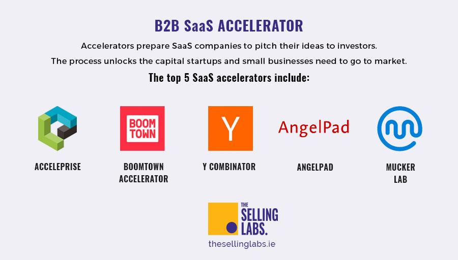 B2B Saas Accelerator - Selling Labs Sales Consultant