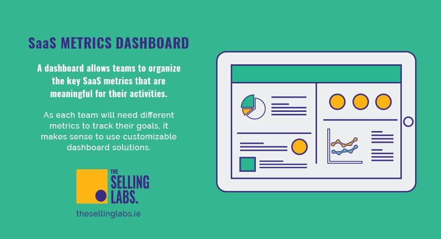 SaaS Metrics Dashboard - The Selling Labs