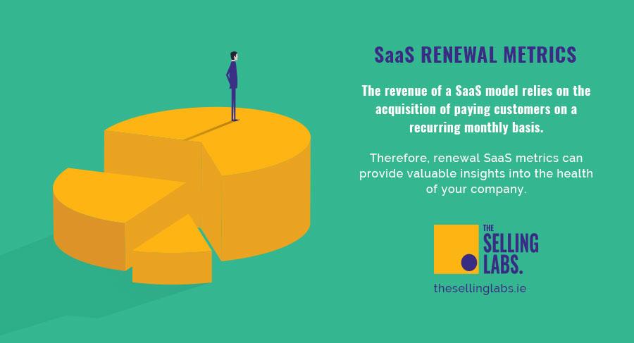 SaaS Renewal Metrics - The Selling Labs