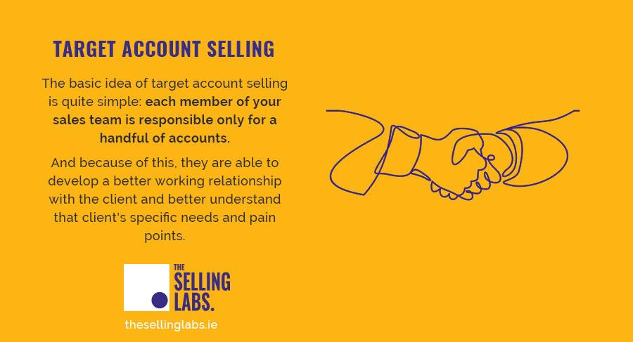Target Account Selling - Sales Methodology