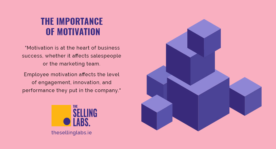 The Importance of Sales Motivation - Sales Team Motivation - The Selling Labs