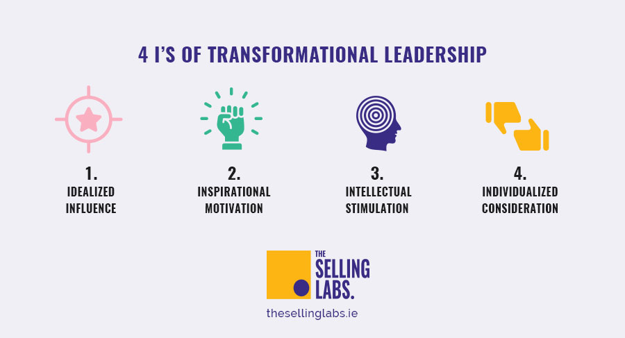 4 i's of Transformational Leadership - The Selling Labs